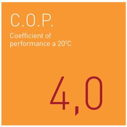 COP 4