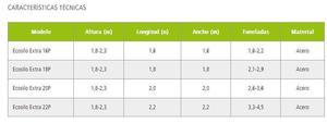Ecosilo Extra 1,6 a 4,5 T