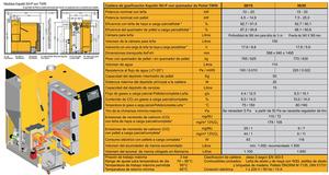 SH-P con TWIN 20-15 kW y 30-25 kW